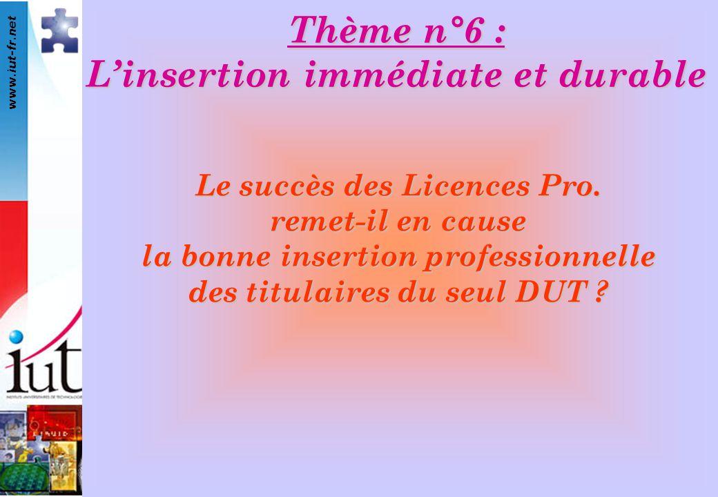 www.iut-fr.net Thème n°6 : Linsertion immédiate et durable Le succès des Licences Pro. remet-il en cause la bonne insertion professionnelle des titula