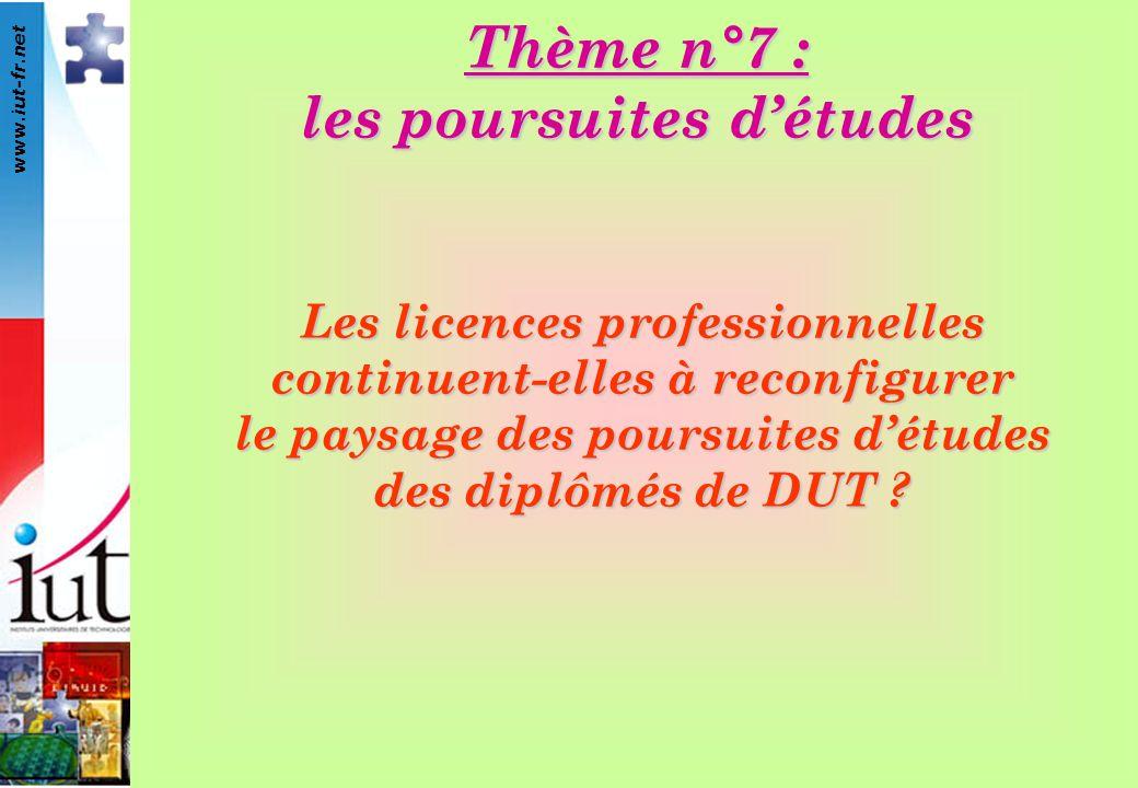 www.iut-fr.net Les licences professionnelles continuent-elles à reconfigurer le paysage des poursuites détudes des diplômés de DUT ? Thème n°7 : les p