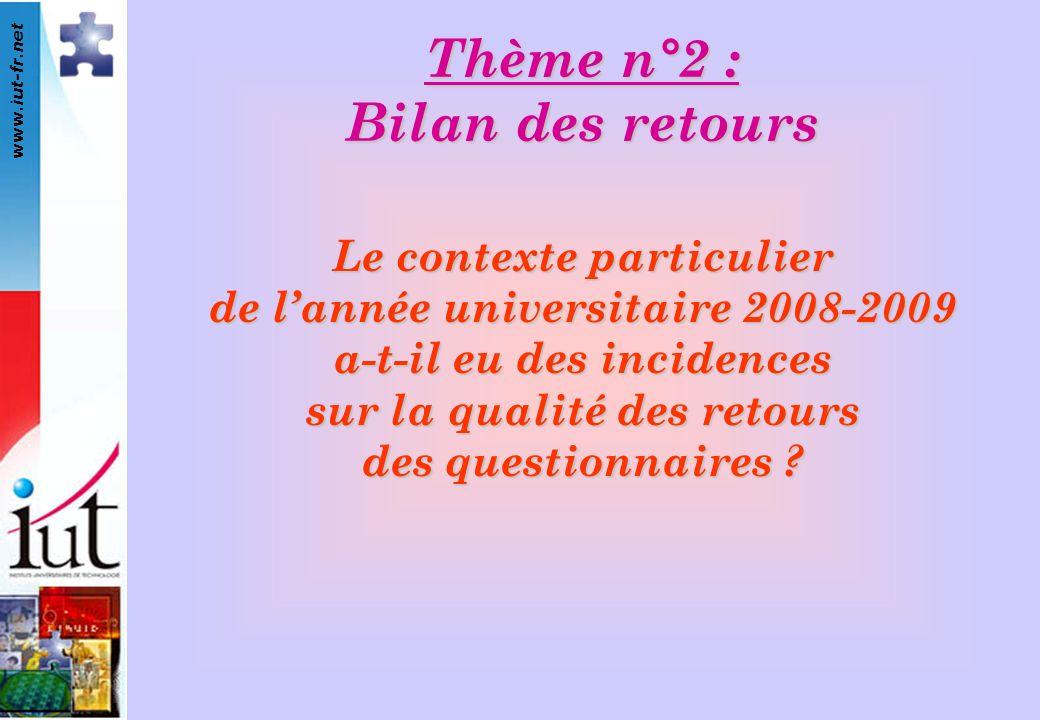 www.iut-fr.net Thème n°2 : Bilan des retours Le contexte particulier de lannée universitaire 2008-2009 a-t-il eu des incidences sur la qualité des retours des questionnaires