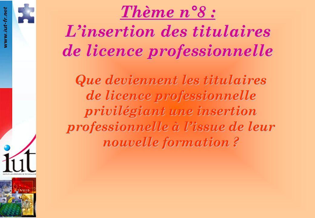 www.iut-fr.net Que deviennent les titulaires de licence professionnelle privilégiant une insertion professionnelle à lissue de leur nouvelle formation