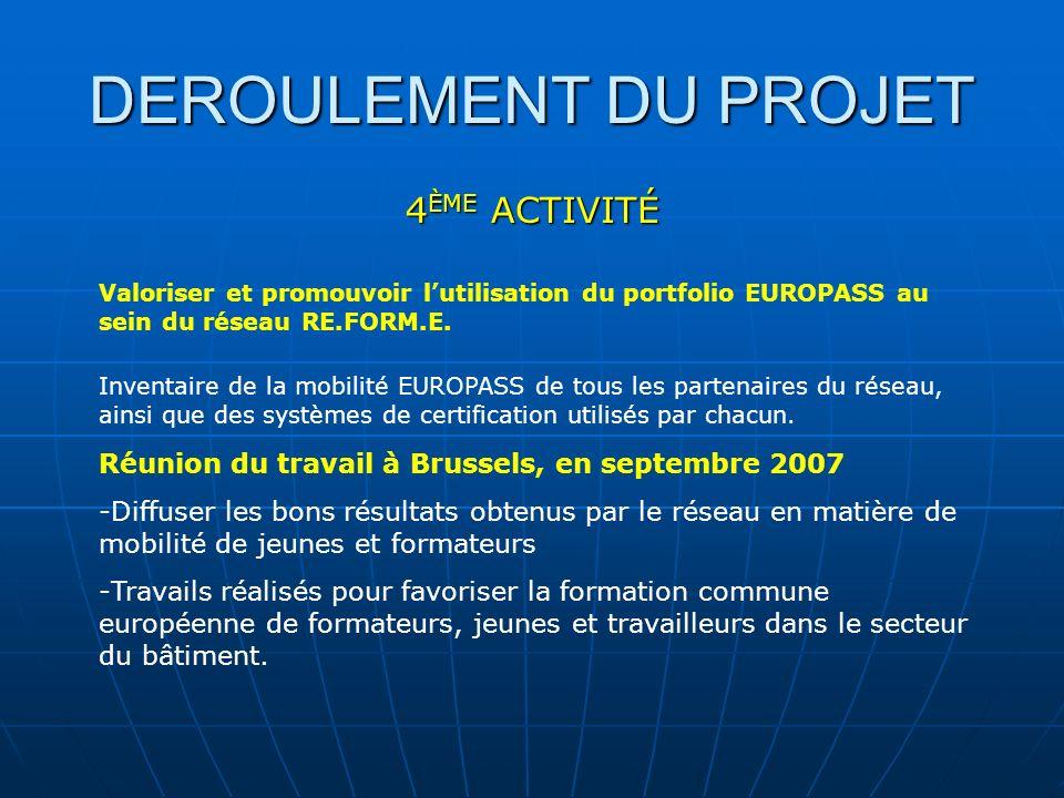 DEROULEMENT DU PROJET 4 ÈME ACTIVITÉ Valoriser et promouvoir lutilisation du portfolio EUROPASS au sein du réseau RE.FORM.E. Inventaire de la mobilité