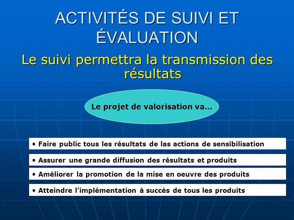 ACTIVITÉS DE SUIVI ET ÉVALUATION Le suivi permettra la transmission des résultats Le projet de valorisation va… Faire public tous les résultats de las