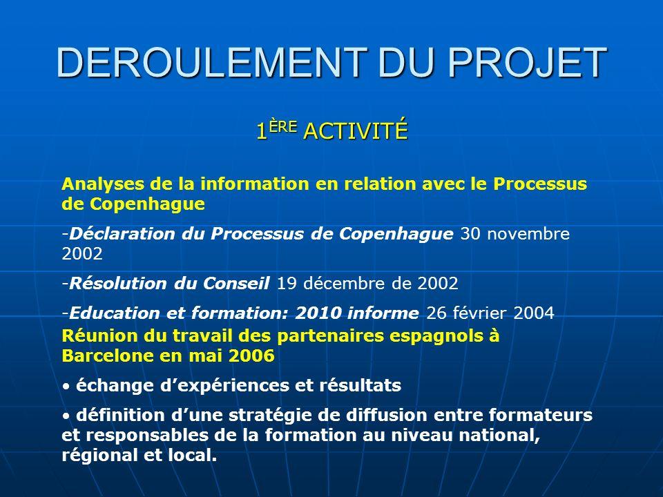 DEROULEMENT DU PROJET 1 ÈRE ACTIVITÉ Analyses de la information en relation avec le Processus de Copenhague -Déclaration du Processus de Copenhague 30