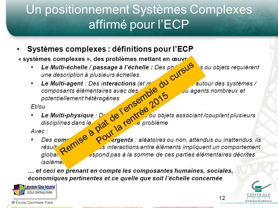 Systèmes complexes : définitions pour lECP « systèmes complexes », des problèmes mettant en œuvre : Le Multi-échelle / passage à léchelle : Des phénomènes ou objets requièrent une description à plusieurs échelles.