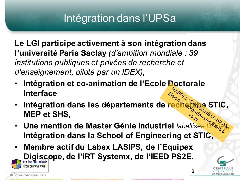 Intégration dans lUPSa Le LGI participe activement à son intégration dans luniversité Paris Saclay (dambition mondiale : 39 institutions publiques et privées de recherche et denseignement, piloté par un IDEX), Intégration et co-animation de lEcole Doctorale Interface Intégration dans les départements de recherche STIC, MEP et SHS, Une mention de Master Génie Industriel labellisée UPSay, Intégration dans la School of Engineering et STIC, Membre actif du Labex LASIPS, de lEquipex Digiscope, de lIRT Systemx, de lIEED PS2E.