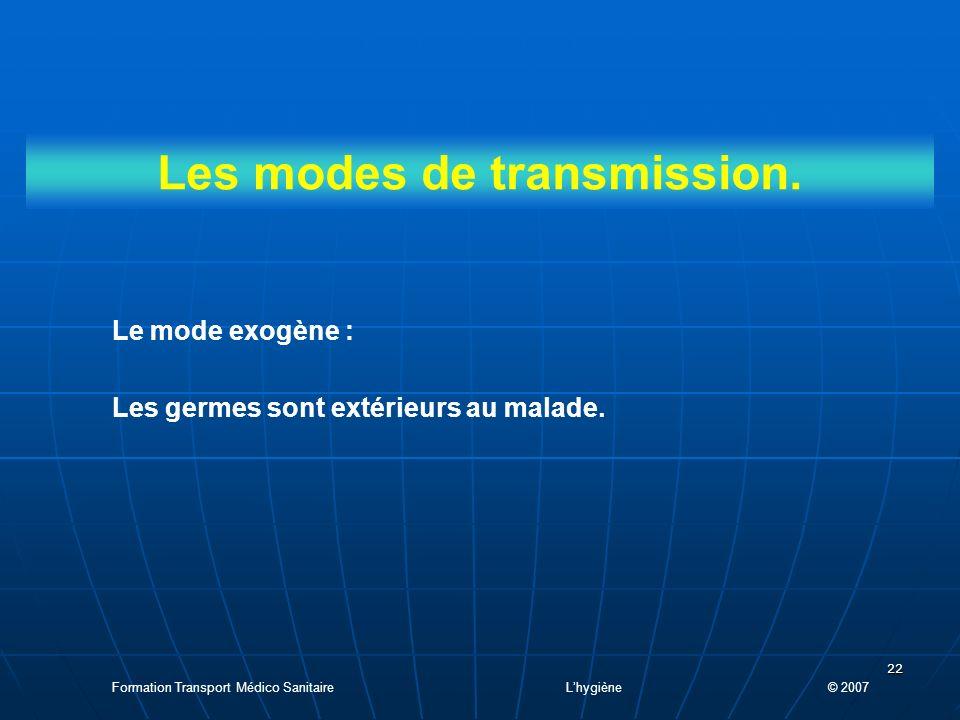 22 Les modes de transmission.Le mode exogène : Les germes sont extérieurs au malade.