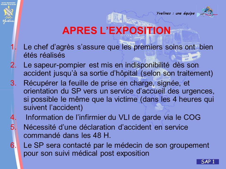 Service départemental d'incendie et de secours Yvelines : une équipe SAP 1 APRES LEXPOSITION 1.Le chef dagrès sassure que les premiers soins ont bien