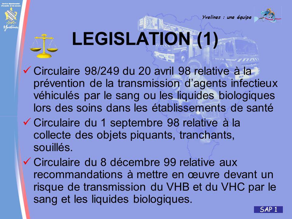 Service départemental d'incendie et de secours Yvelines : une équipe SAP 1 LEGISLATION (1) Circulaire 98/249 du 20 avril 98 relative à la prévention d