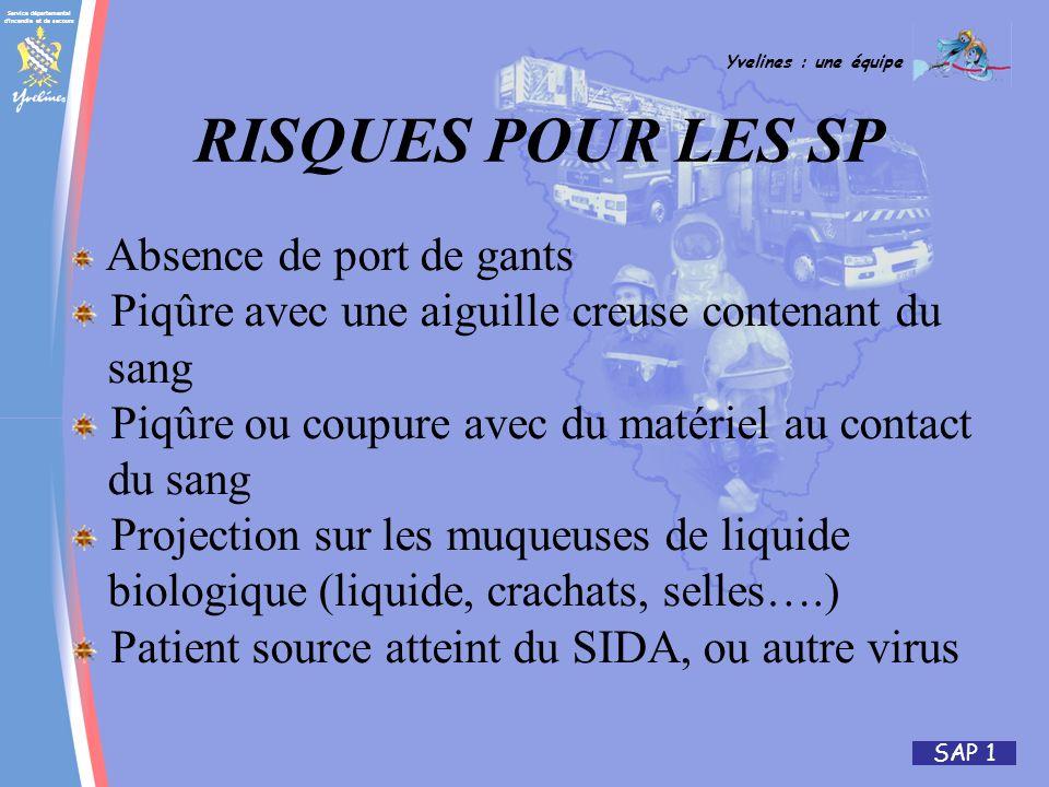 Service départemental d'incendie et de secours Yvelines : une équipe SAP 1 RISQUES POUR LES SP Absence de port de gants Piqûre avec une aiguille creus