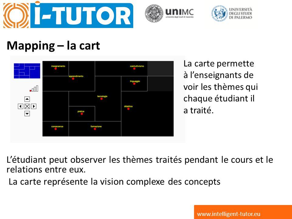 Mapping – la cart Létudiant peut observer les thèmes traités pendant le cours et le relations entre eux.
