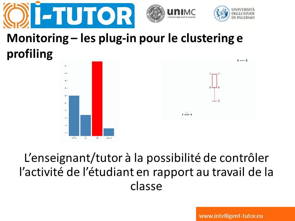 Monitoring – les plug-in pour le clustering e profiling Lenseignant/tutor à la possibilité de contrôler lactivité de létudiant en rapport au travail de la classe www.intelligent-tutor.eu