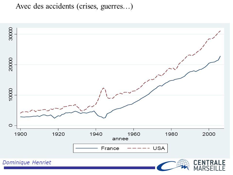 Economie 2014 Dominique Henriet Avec des accidents (crises, guerres…)