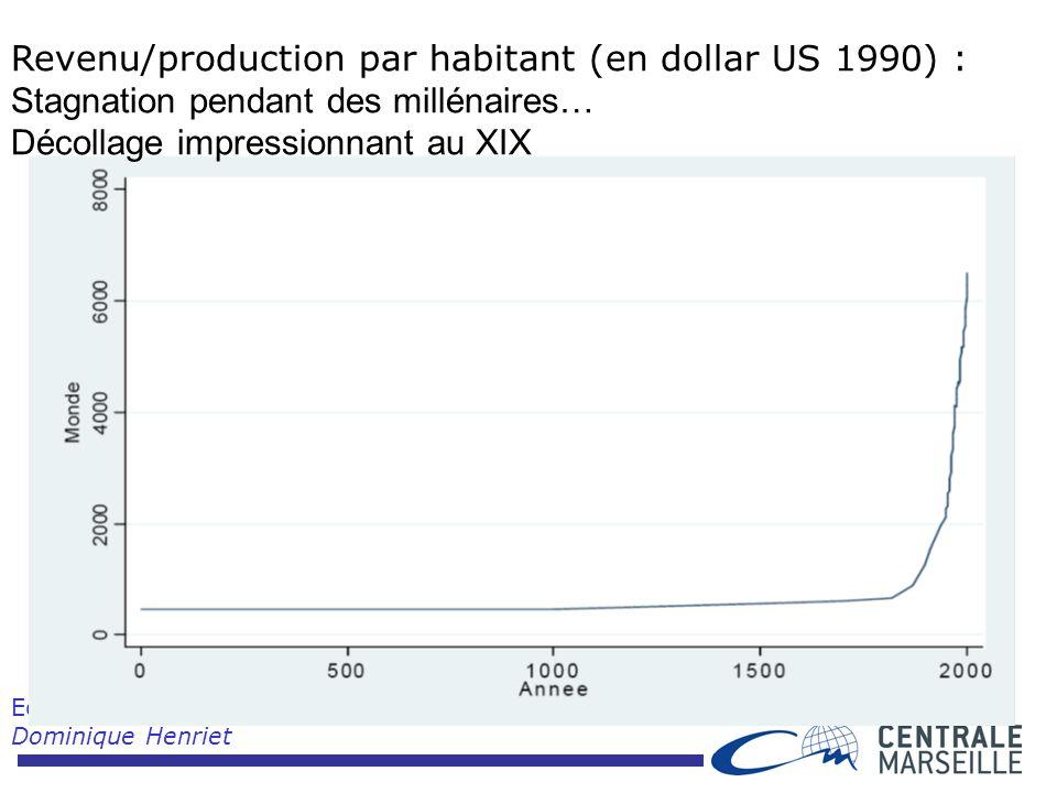 Economie 2014 Dominique Henriet Revenu/production par habitant (en dollar US 1990) : Stagnation pendant des millénaires… Décollage impressionnant au XIX