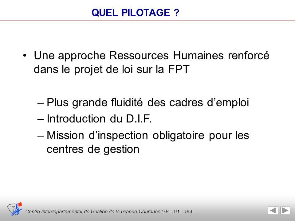 Centre Interdépartemental de Gestion de la Grande Couronne (78 – 91 – 95) QUEL PILOTAGE ? Une approche Ressources Humaines renforcé dans le projet de