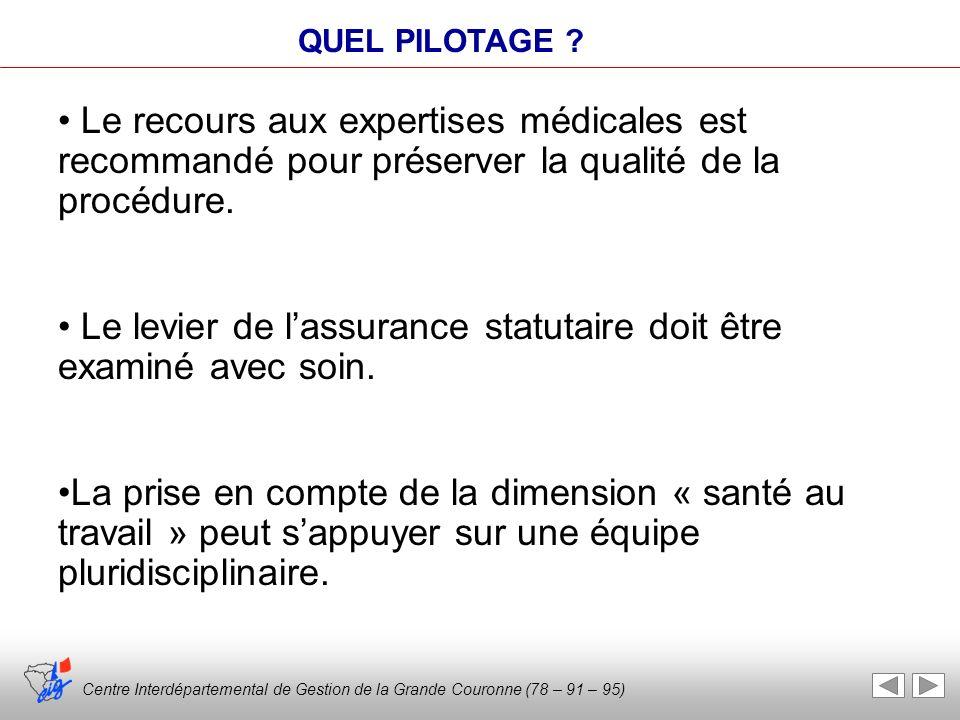 Centre Interdépartemental de Gestion de la Grande Couronne (78 – 91 – 95) QUEL PILOTAGE ? Le recours aux expertises médicales est recommandé pour prés