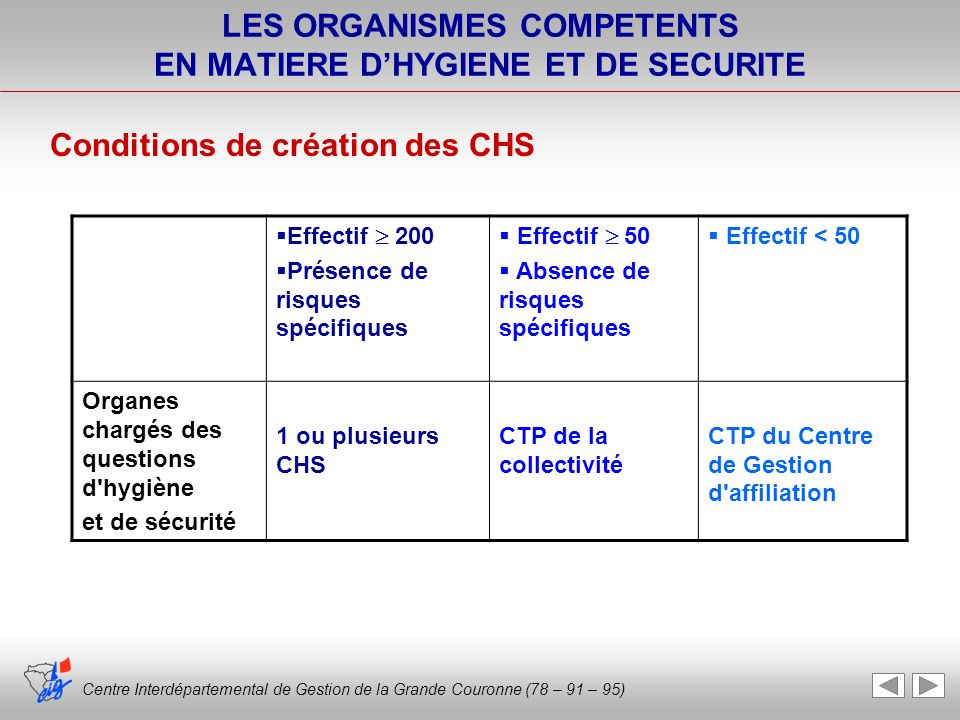 Centre Interdépartemental de Gestion de la Grande Couronne (78 – 91 – 95) LES ORGANISMES COMPETENTS EN MATIERE DHYGIENE ET DE SECURITE Conditions de c
