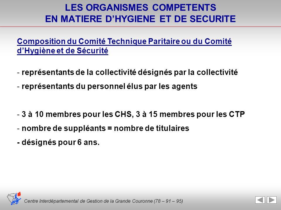 Centre Interdépartemental de Gestion de la Grande Couronne (78 – 91 – 95) LES ORGANISMES COMPETENTS EN MATIERE DHYGIENE ET DE SECURITE Composition du