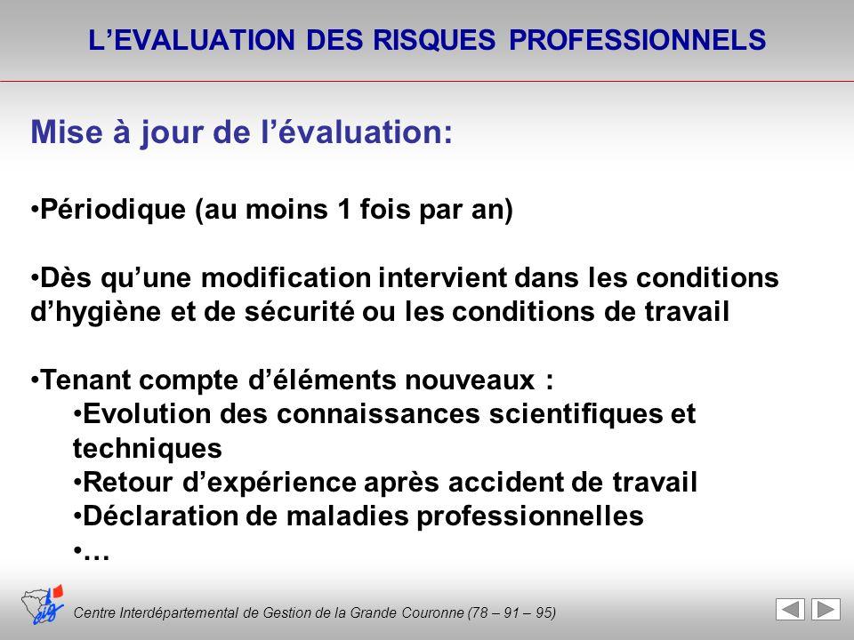 Centre Interdépartemental de Gestion de la Grande Couronne (78 – 91 – 95) LEVALUATION DES RISQUES PROFESSIONNELS Mise à jour de lévaluation: Périodiqu