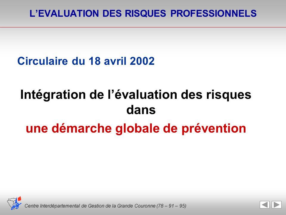 Centre Interdépartemental de Gestion de la Grande Couronne (78 – 91 – 95) LEVALUATION DES RISQUES PROFESSIONNELS Circulaire du 18 avril 2002 Intégrati
