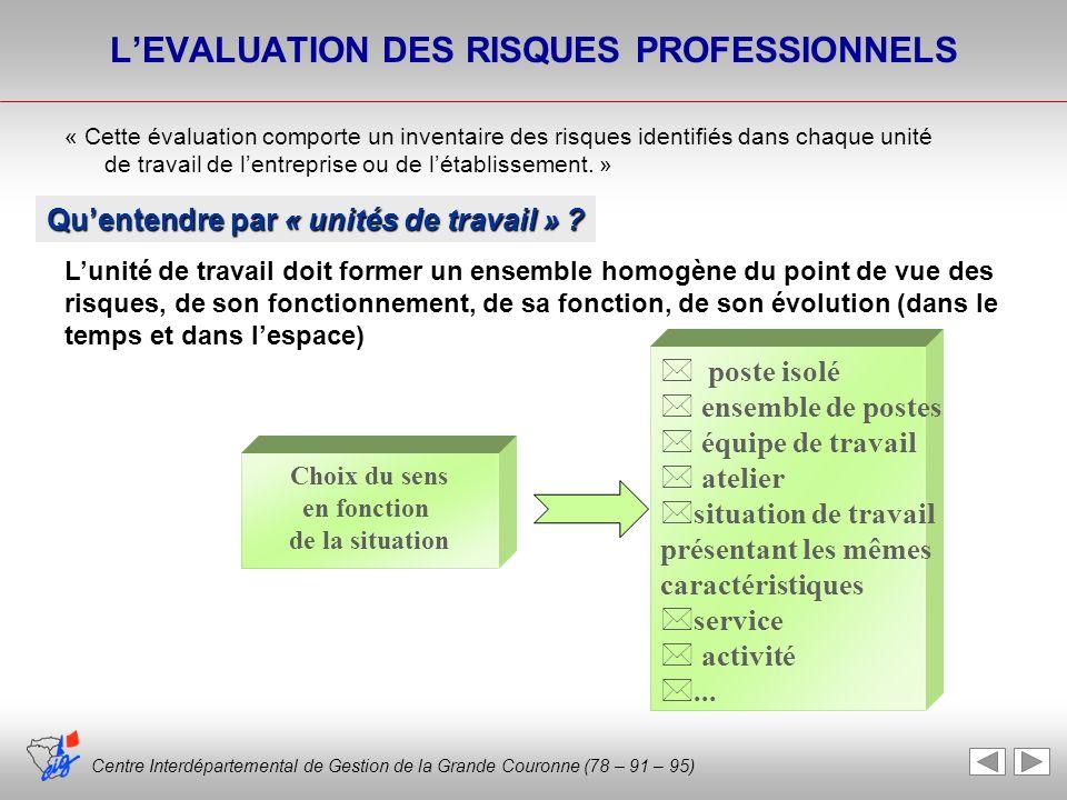 Centre Interdépartemental de Gestion de la Grande Couronne (78 – 91 – 95) LEVALUATION DES RISQUES PROFESSIONNELS « Cette évaluation comporte un invent