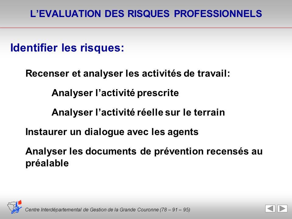 Centre Interdépartemental de Gestion de la Grande Couronne (78 – 91 – 95) LEVALUATION DES RISQUES PROFESSIONNELS Recenser et analyser les activités de