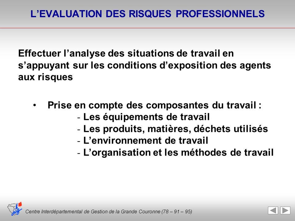 Centre Interdépartemental de Gestion de la Grande Couronne (78 – 91 – 95) LEVALUATION DES RISQUES PROFESSIONNELS Effectuer lanalyse des situations de