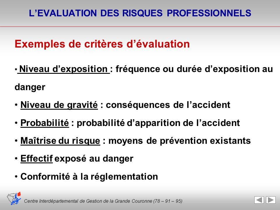 Centre Interdépartemental de Gestion de la Grande Couronne (78 – 91 – 95) LEVALUATION DES RISQUES PROFESSIONNELS Exemples de critères dévaluation Nive