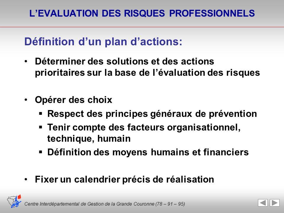 Centre Interdépartemental de Gestion de la Grande Couronne (78 – 91 – 95) LEVALUATION DES RISQUES PROFESSIONNELS Définition dun plan dactions: Détermi