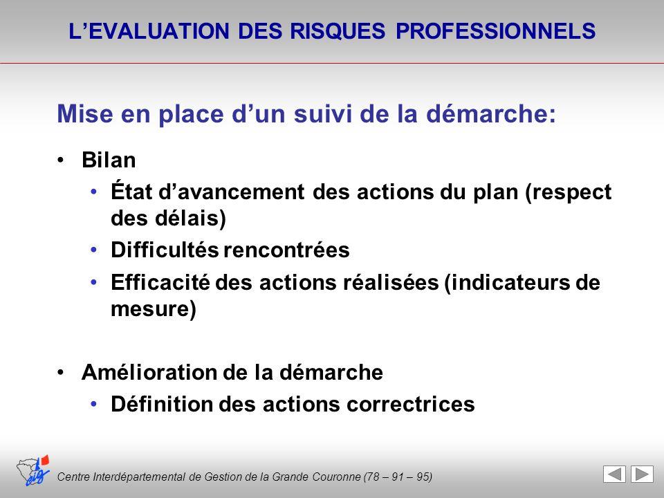 Centre Interdépartemental de Gestion de la Grande Couronne (78 – 91 – 95) LEVALUATION DES RISQUES PROFESSIONNELS Mise en place dun suivi de la démarch