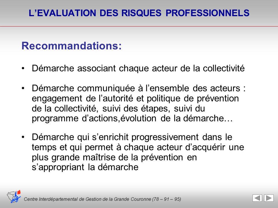 Centre Interdépartemental de Gestion de la Grande Couronne (78 – 91 – 95) LEVALUATION DES RISQUES PROFESSIONNELS Recommandations: Démarche associant c