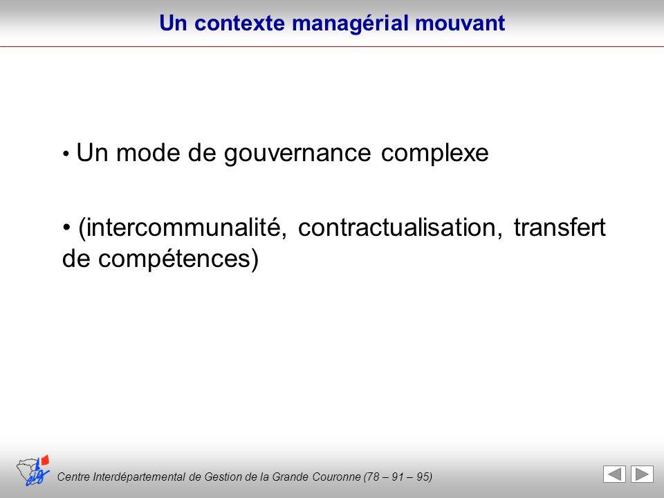Centre Interdépartemental de Gestion de la Grande Couronne (78 – 91 – 95) Un contexte managérial mouvant Un mode de gouvernance complexe (intercommuna