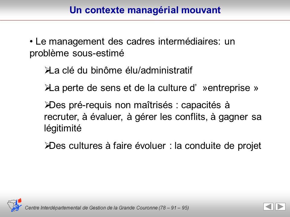 Centre Interdépartemental de Gestion de la Grande Couronne (78 – 91 – 95) Un contexte managérial mouvant Le management des cadres intermédiaires: un p