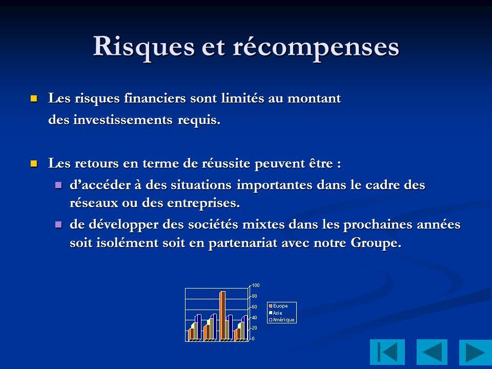Risques et récompenses Les risques financiers sont limités au montant Les risques financiers sont limités au montant des investissements requis.