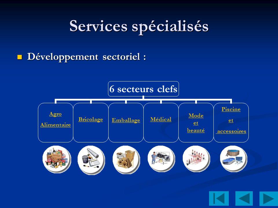 Services spécialisés Développement sectoriel : Développement sectoriel : 6 secteurs clefs Agro Alimentaire BricolageEmballageMédical Mode et beauté Piscine et accessoires