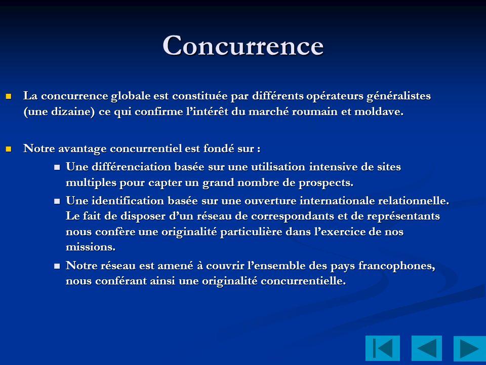 Concurrence La concurrence globale est constituée par différents opérateurs généralistes (une dizaine) ce qui confirme lintérêt du marché roumain et moldave.