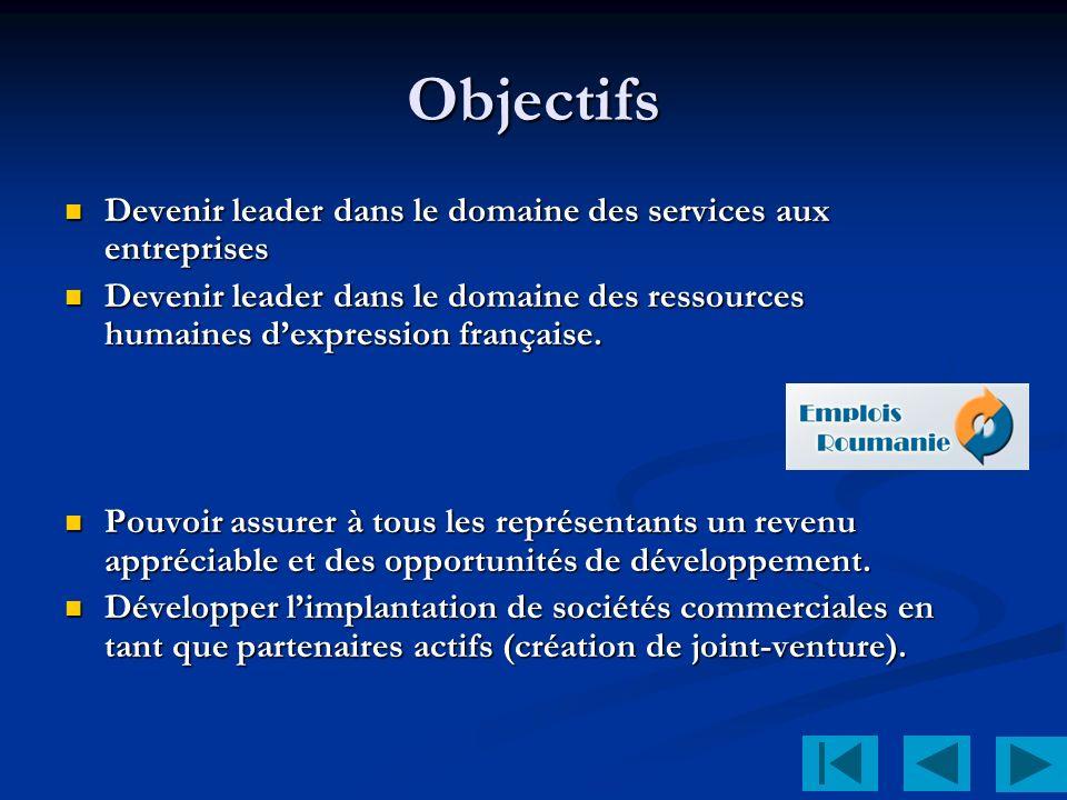 Objectifs Devenir leader dans le domaine des services aux entreprises Devenir leader dans le domaine des services aux entreprises Devenir leader dans le domaine des ressources humaines dexpression française.