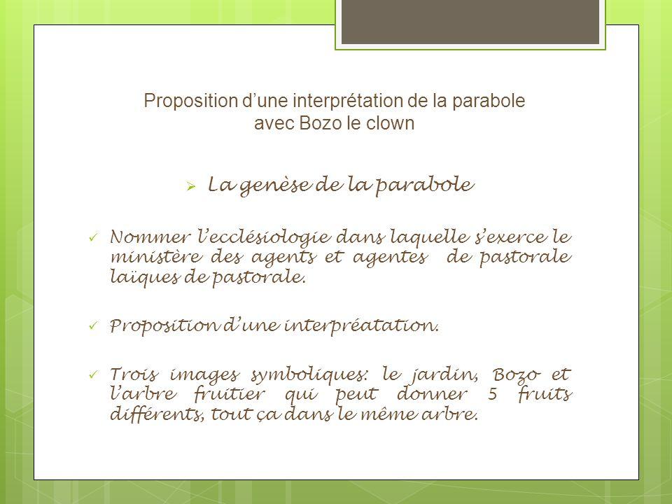 Proposition dune interprétation de la parabole avec Bozo le clown La genèse de la parabole Nommer lecclésiologie dans laquelle sexerce le ministère de