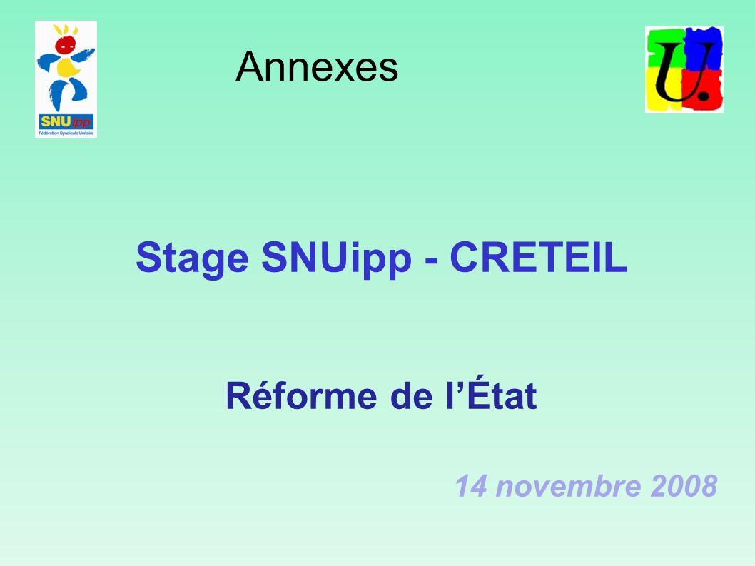 Annexes Stage SNUipp - CRETEIL Réforme de lÉtat 14 novembre 2008