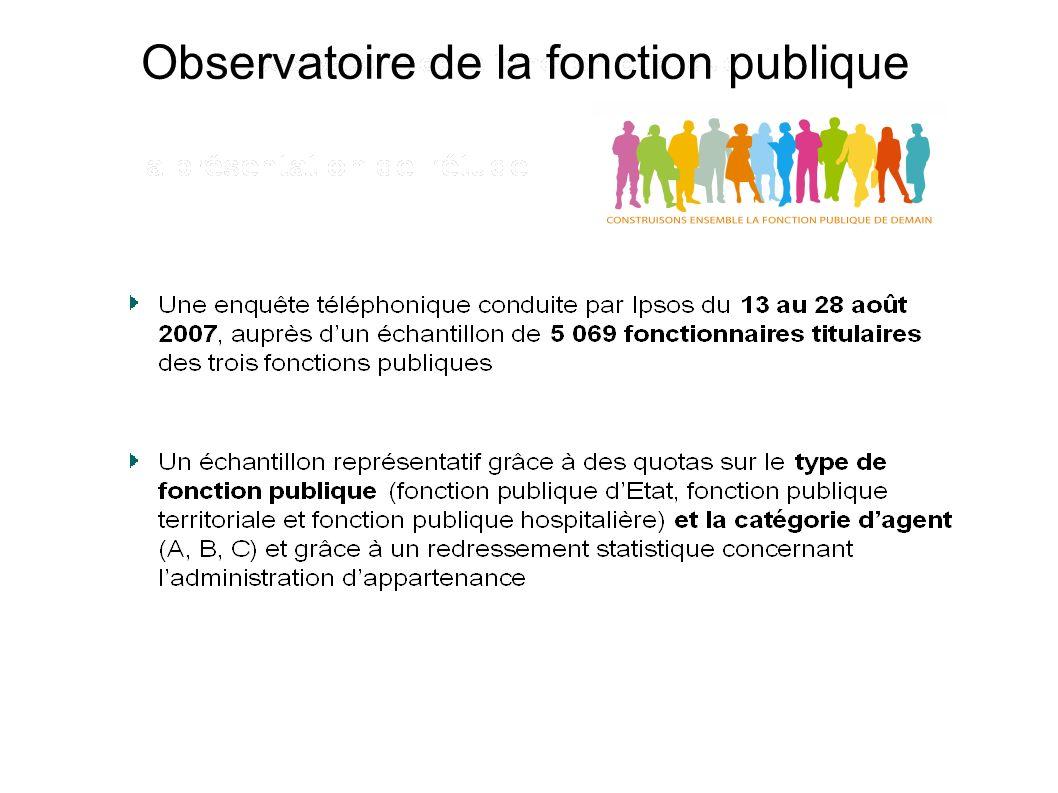 Observatoire de la fonction publique