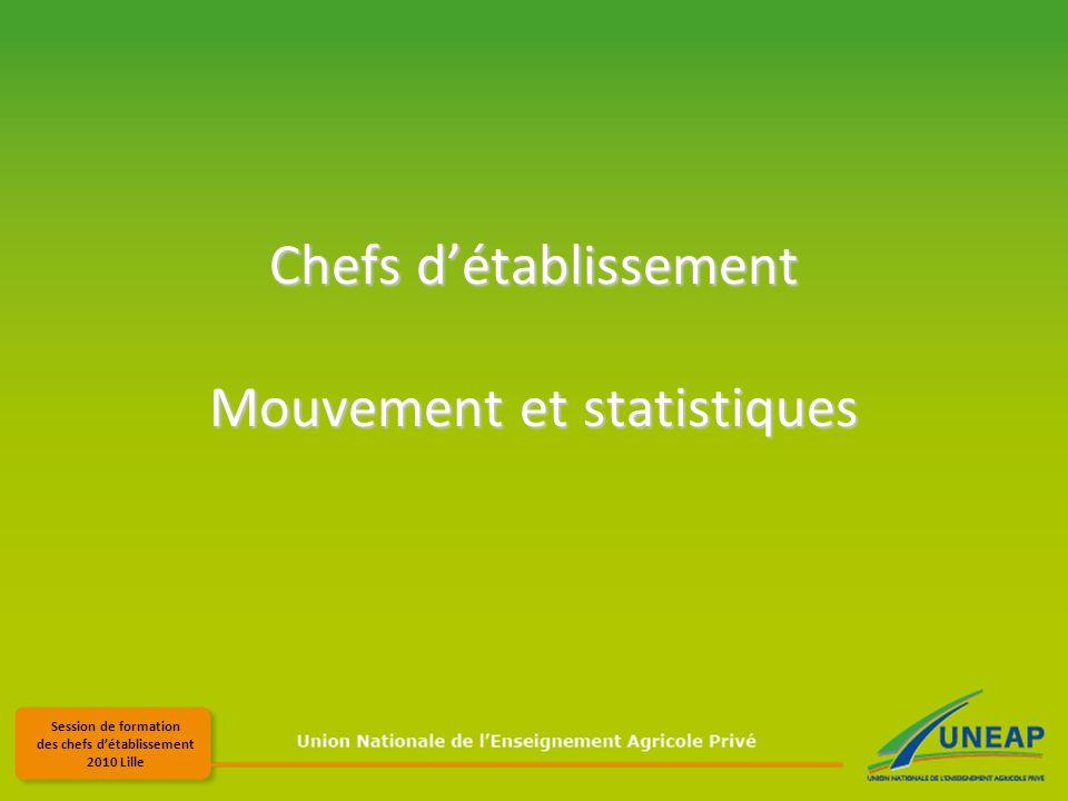 Session de formation des chefs détablissement 2010 Lille Chefs détablissement Mouvement et statistiques
