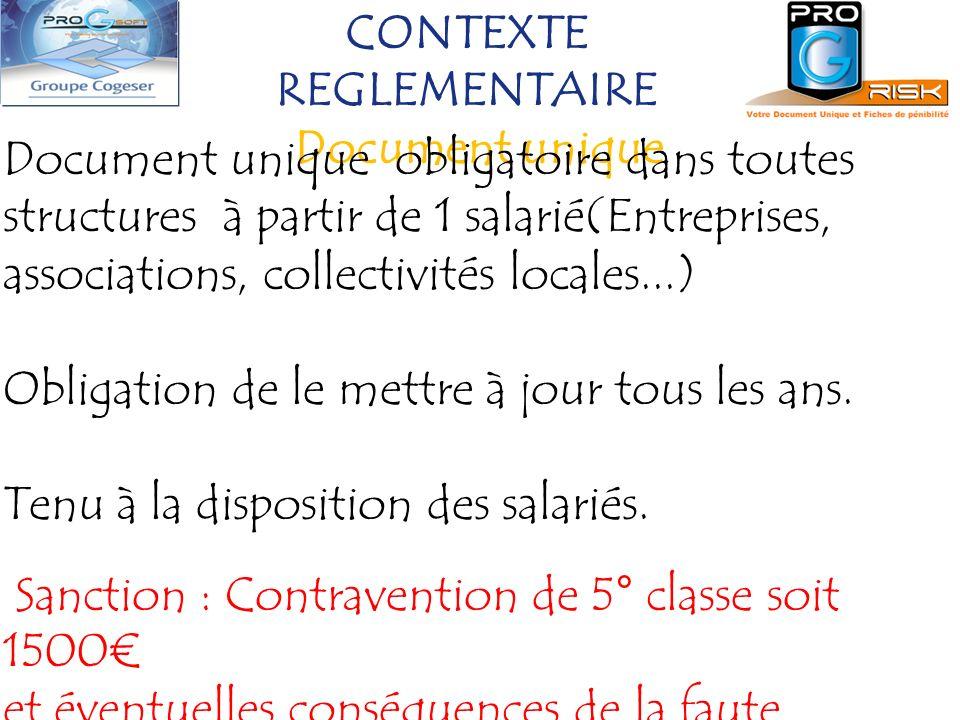 CONTEXTE REGLEMENTAIRE Document unique Document unique obligatoire dans toutes structures à partir de 1 salarié(Entreprises, associations, collectivit