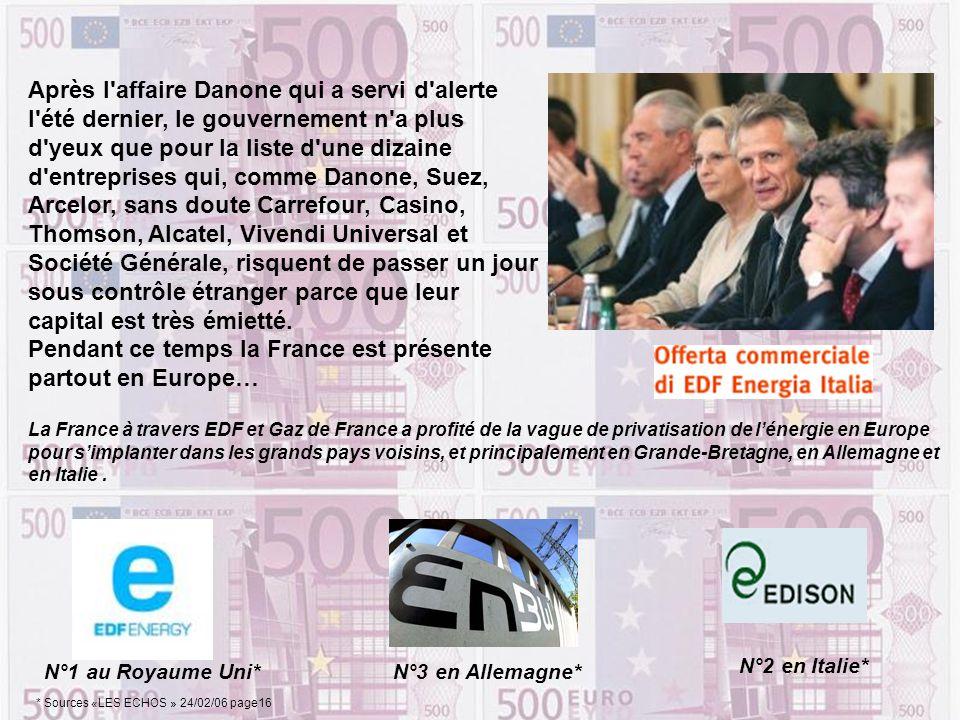 N°1 au Royaume Uni* N°2 en Italie* La France à travers EDF et Gaz de France a profité de la vague de privatisation de lénergie en Europe pour simplant