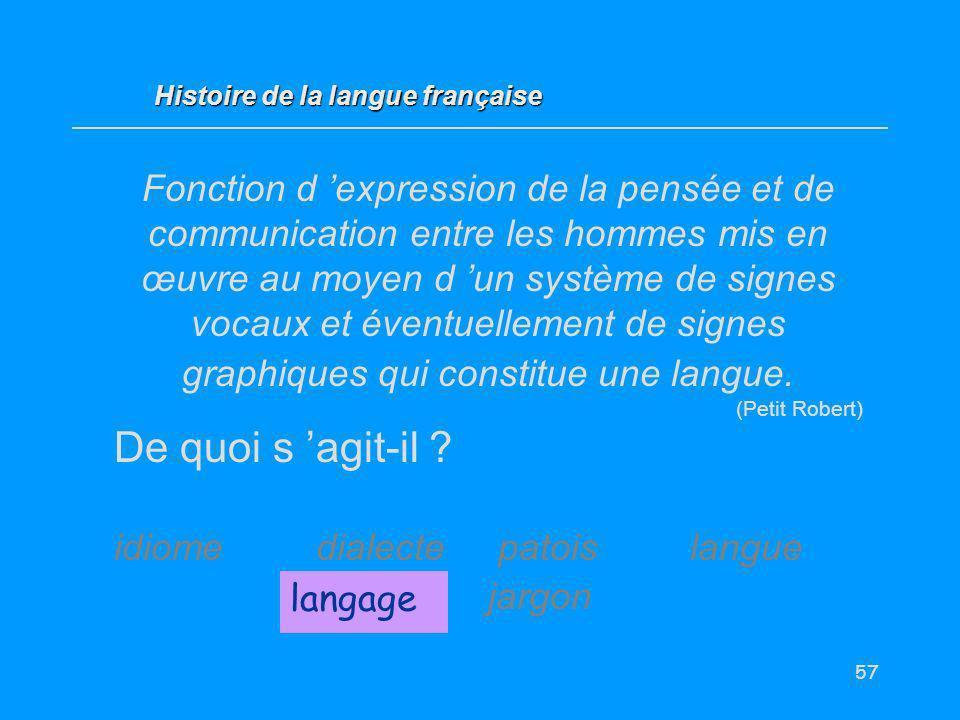 57 Fonction d expression de la pensée et de communication entre les hommes mis en œuvre au moyen d un système de signes vocaux et éventuellement de si