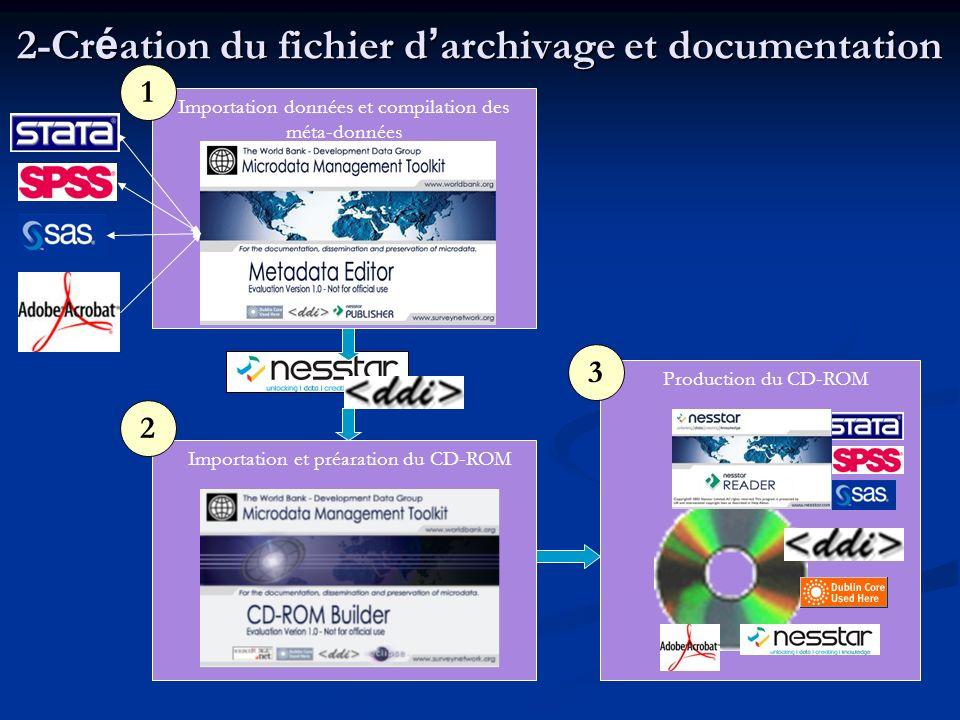 2-Cr é ation du fichier d archivage et documentation Production du CD-ROM Importation et préaration du CD-ROM Importation données et compilation des méta-données 1 2 3
