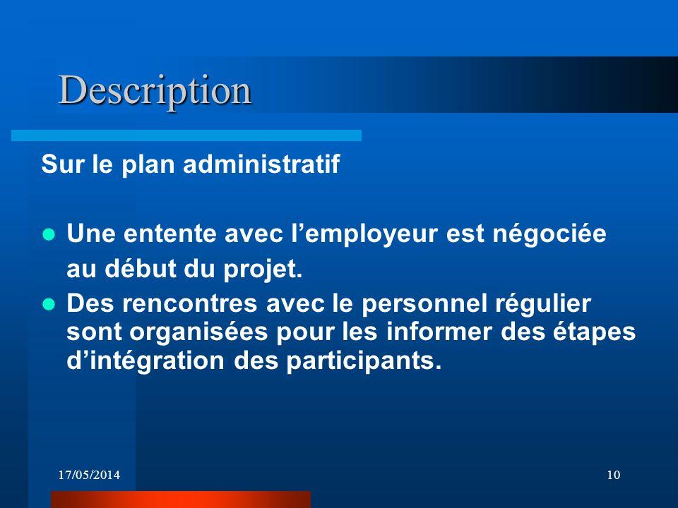 17/05/201410 Description Sur le plan administratif Une entente avec lemployeur est négociée au début du projet.