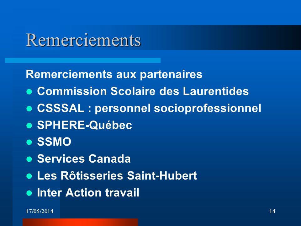 17/05/201414 Remerciements Remerciements aux partenaires Commission Scolaire des Laurentides CSSSAL : personnel socioprofessionnel SPHERE-Québec SSMO Services Canada Les Rôtisseries Saint-Hubert Inter Action travail