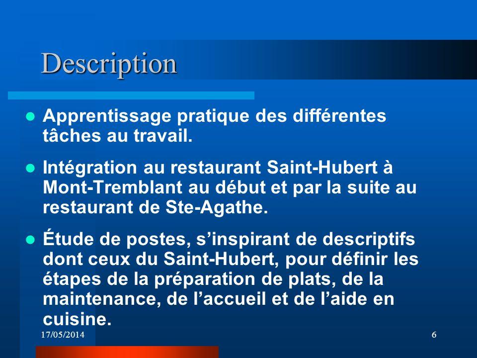 17/05/20146 Description Apprentissage pratique des différentes tâches au travail.