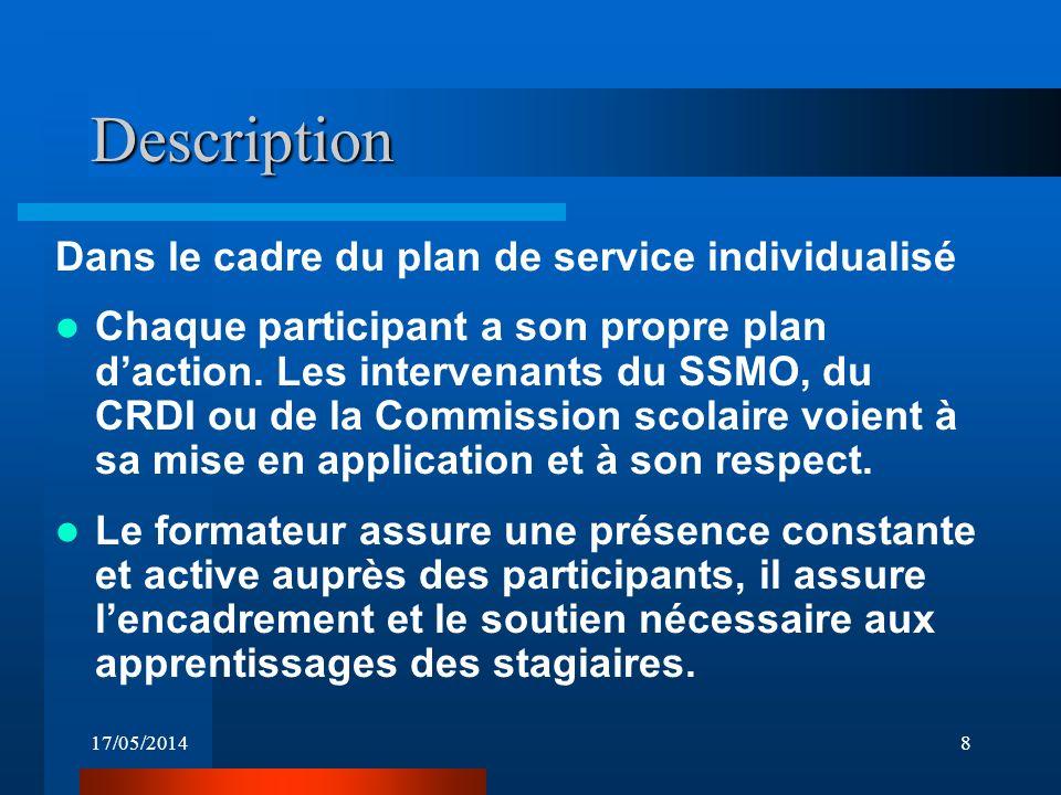 17/05/20148 Description Dans le cadre du plan de service individualisé Chaque participant a son propre plan daction.