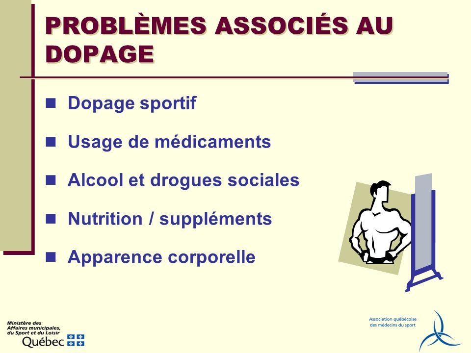 CODE MONDIAL ANTIDOPAGE Substances et méthodes interdites en compétition en et hors compétition dans certains sports Substances spécifiques Programme de surveillance