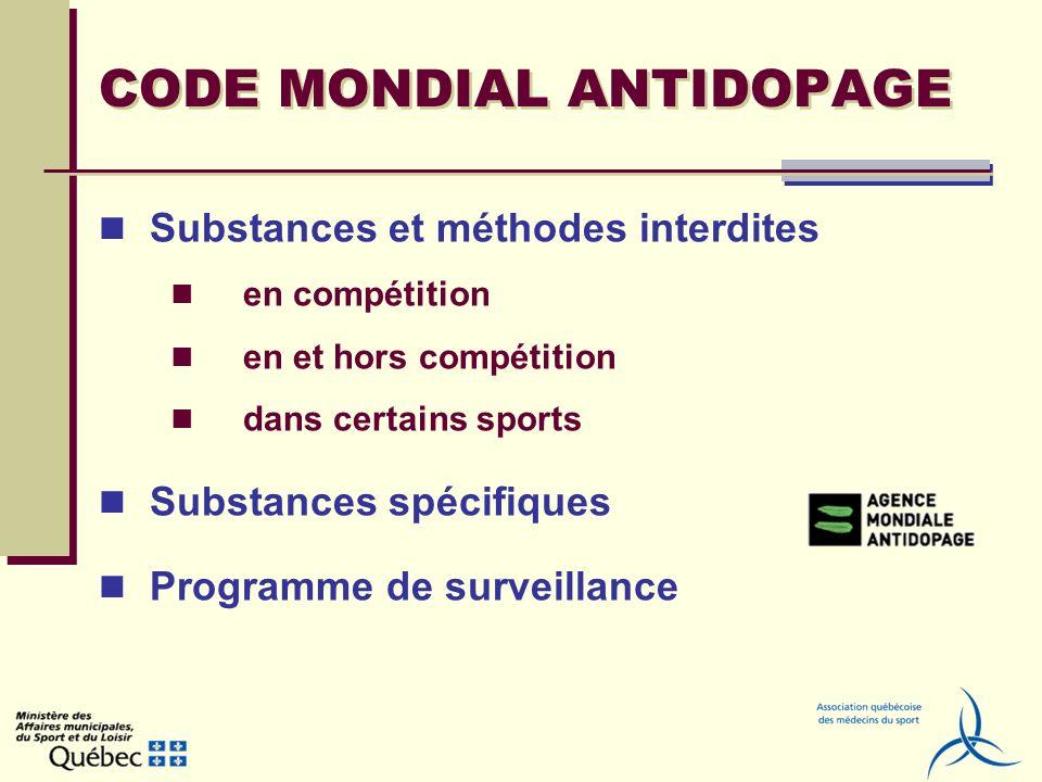 CODE MONDIAL ANTIDOPAGE Substances interdites stimulants narcotiques cannabinoïdes agents anabolisants hormones peptidiques béta-2 agonistes agents avec activités anti-œstrogène agents masquants glucocorticoïdes